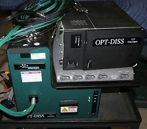 Leap Technologies Opt diss Uv Fiber Optic Spectrometer Horiba Symphony solo past