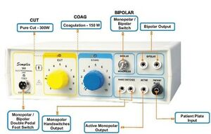 300w Diathermy Surgical Generator Electrosurgical Electrocautery Machine Units 3