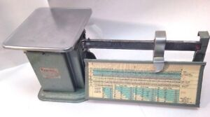 1964 Triner Postal Scale Aa 4 Chicago Ill 4 Lb Price Chart Home Office Decor Vtg