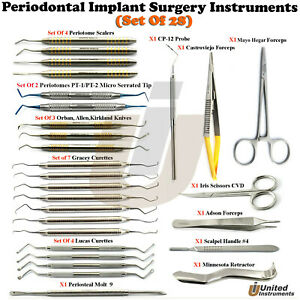 Basic Periodontal Surgery Kit Gum Recession Surgery Posterior Perio Ligaments Ce
