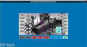 Visualview Scada hmi Software Complete Development runtime Package Unlimited Tag