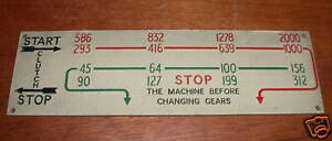 Harrison Lathe Nameplate speed Chart Possibly L6