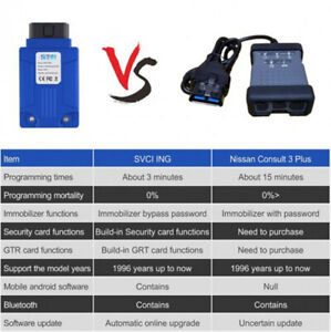 Svci Ing Infiniti nissan gtr Professional Diagnostic Tool Support Programming
