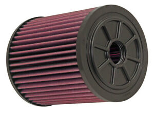 K Amp N Replacement Round Air Filter For 13 14 Audi Rs6 Rs7 4 0l V8