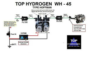 H2 Hydrogen Wh 45 Type Hoffman Fuel Saver Car Kit Cc Pwm Instead Hho Use