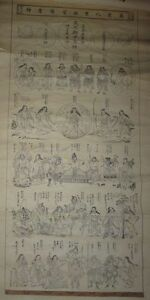 Japanese Edo Period Buddhist Hanging Scroll Shrine 34 God Tengu