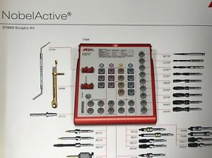 Nobel Active Surgical Kit