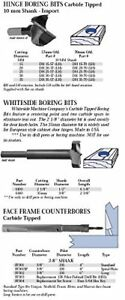 Whiteside Router Bits Ff301 Face Frame Counter Bore Carbide Tipped 3 8 inch And