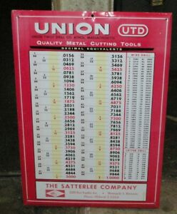 Vintage Industrial Union Twist Drill Co Decimal Equivalents Tin Job Shop Sign