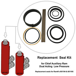 Replacement Chief S21m Auxiliary Ram Dual Acting Ram Seal Kit