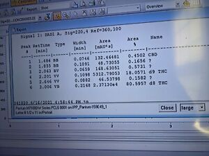 Agilent 1100 Hplc System Complete And Tested Cb_ Th_ Potency Method