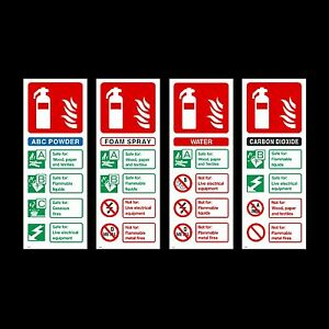 Fire Extinguisher Id Sign Sticker All Materials