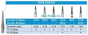Johnson promident Carbide Burs Trimming Finishing Fg Taper Pointed All Box 5