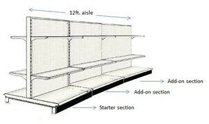 12 Aisle Gondola For Convenience Store Shelving Used 54 Tall 36 W