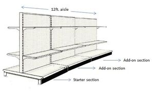 Used 12 Aisle Gondola For Convenience Store Shelving 54 Tall 36 W Peg Back