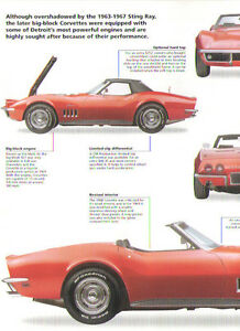 1969 Chevy Corvette 427 Roadster Article Must See