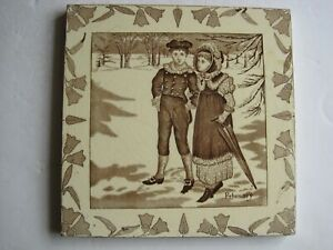 Antique 8 Wedgwood Months Of The Year Old English Series February C1878