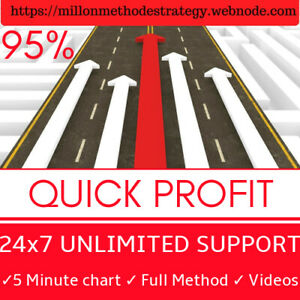 95 Success Rate Forex Trading System Strategy 24 7 Unlimited Support