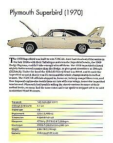 1970 Plymouth Superbird 426 Hemi Article Must See
