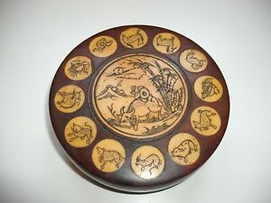 Vintage Chinese Compass And Astrological Calendar