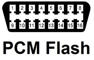Pcm Flash Ecu Flasher Obd Can K Line Read Write For Nissan Honda Toyota Vag Med