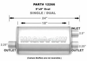 Magnaflow Perf Exhaust Stainless Muffler 2 5in Inlet Offset dual 2 25in P n 12