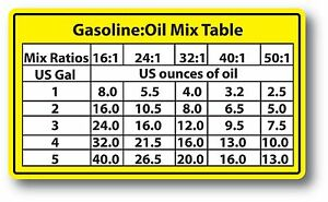 Mix Ratios Chart 2 cycle Oil Fuel Mix Ratio Sticker Decal Chain Saw Blower