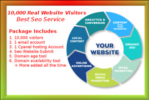 10 000 Real Visitors And Seo Submit Website Web Advertising