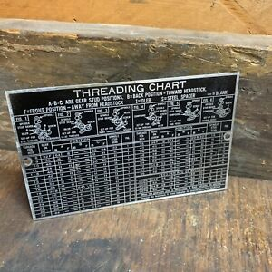 Atlas Craftsman Dunlop 109 6 Lathe Threading Chart For Gear Cover