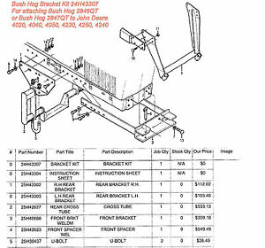 Bush Hog 2846qt 2847qt Front End Loader Bracket Kit For John Deere Tractor