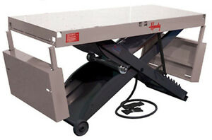 Handy 16900 1000 Lb Sam 2 Air Motorcycle Lift Package W double Drop Out Panels