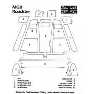 New Black Carpet Kit For Mgb Mgc Roadsters 1968 1980 Factory Made In England