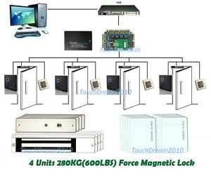 Pin rfid Multi Door Access Control Systems With Power Box 600lbs Magnetic Lock