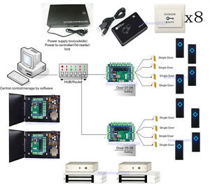 8 Doors Rfid Access Control Systems Electric Magnetic Lock Power Box Rfid Reader