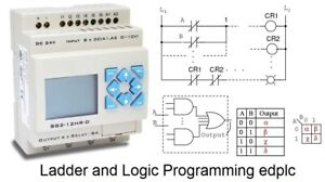 Plc Programming Software In Stock | JM Builder Supply and Equipment
