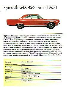 1967 Plymouth Gtx 426 Hemi Article Must See