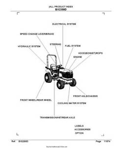 Kubota Bx2200 Tractor Illustrated Parts Manual Exploded diagrams
