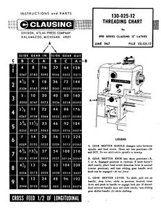 Clausing Colchester 5914 Series 5900 4900 Lathe Instruction Manual