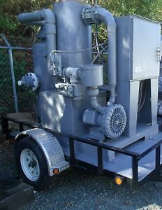 Trailer Thermal catalytic Oxidizer Control Panel Stainless Stack 250 Cfm