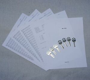 Locksmith Kwikset Kw1 Space Depth Keys With Master Key System Worksheets