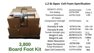 Diy Spray Foam Insulation Closed Cell Hybrid 1 2 Lb 3800 Board Foot Kit