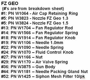 Walcom Fz Geo Paint Gun Spare Parts New Unused Limited Qtys Available