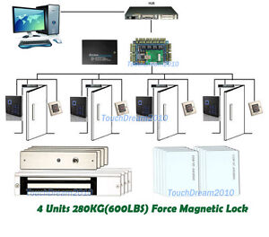 Secure Access Control System For 4 Door With 280kg Maglock power Box rfid Reader