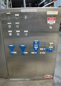 Hoffman A42h3010 Stainless Steel Enclosure Used