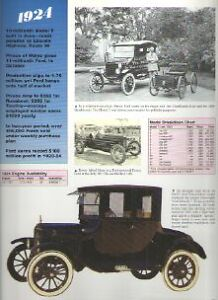 1924 Ford Model T Truck Article Must See