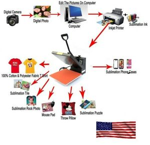 15 X 15 Clamshell Heat Press T shirt Bag 1400w Transfer Sublimation Machine Us