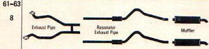1963 Ford Thunderbird Dual Exhaust System Aluminized Tri power Models Only