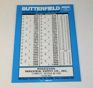 Vtg Butterfield Decimal Equivalent Metal Tool Shop Size Chart Wall Garage Sign
