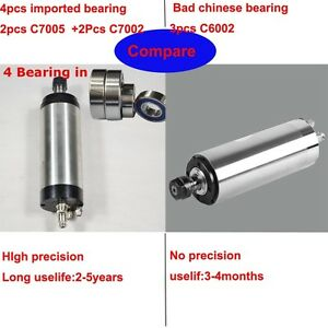 Er20 2 2kw Water cooled Spindle Motor Engraving Mill Grind Ce Four Bearing Cnc
