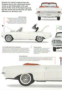 1962 Pontiac Tempest Lemans Convertible V8 Article Must See